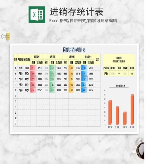 黄色月度产品进销存统计表Excel模板