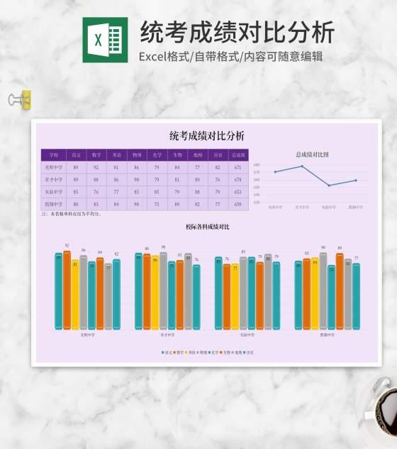 紫色学生统考成绩对比分析Excel模板