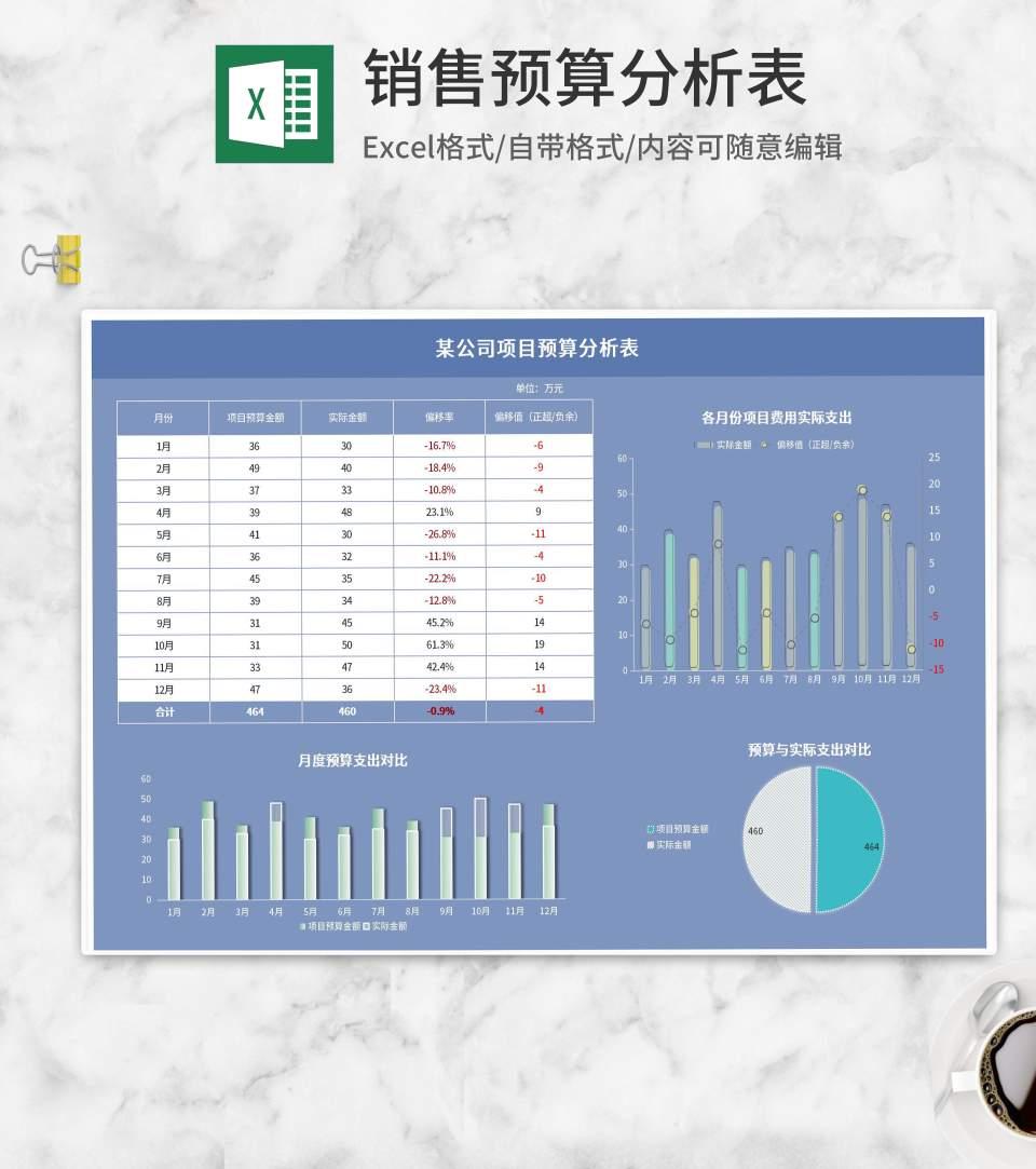 蓝色公司项目预算分析表Excel模板