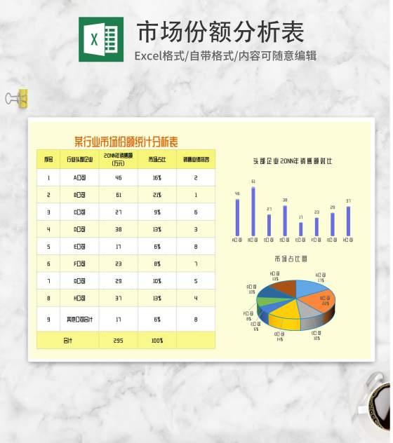 黄色行业市场份额统计分析表Excel模板