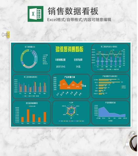 绿色多维度销售数据看板Excel模板