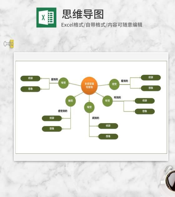 多感官描写景物思维导图Excel模板