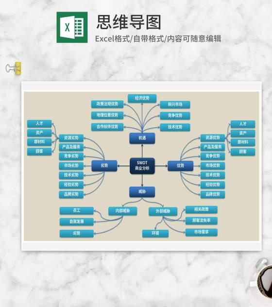 蓝色SWOT商业分析Excel模板