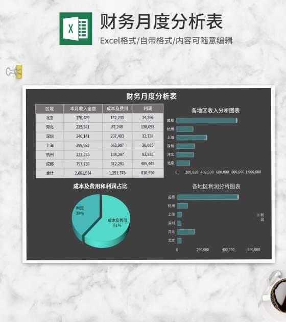 深灰区域财务月度分析表Excel模板