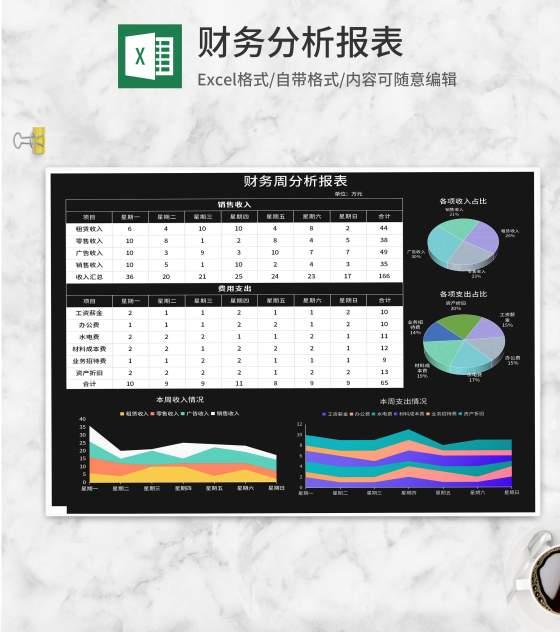 黑色销售财务周分析报表Excel模板