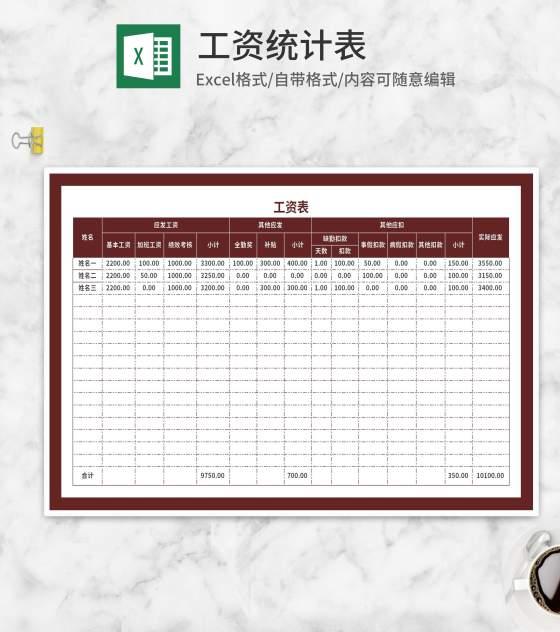 员工工资表明细Excel模板