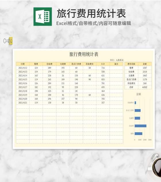 旅行费用统计表Excel模板