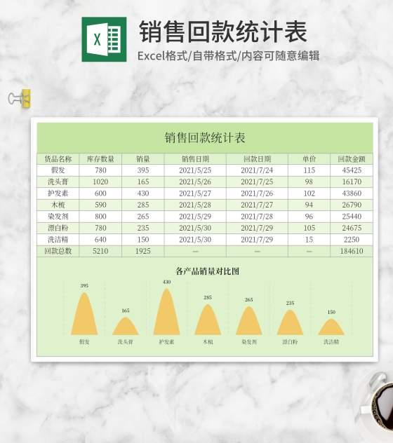 理发店产品销售回款统计表Excel模板