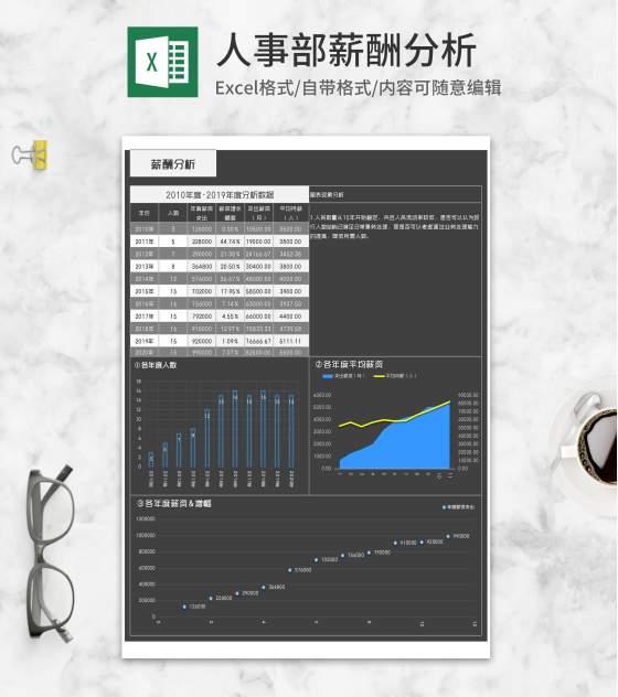 人事部年度薪酬分析数据Excel模板