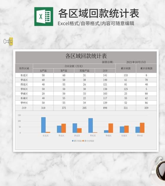 各区域产品回款统计表Excel模板