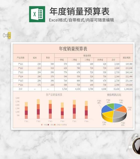 年度季度产品销量预算表Excel模板