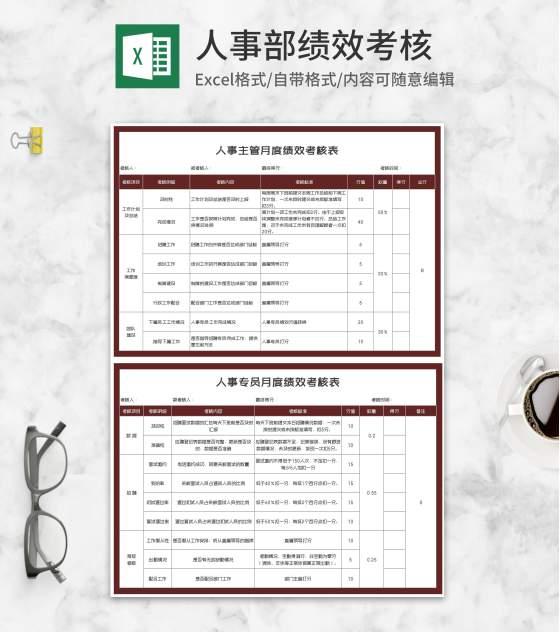 人事部月度绩效考核Excel模板