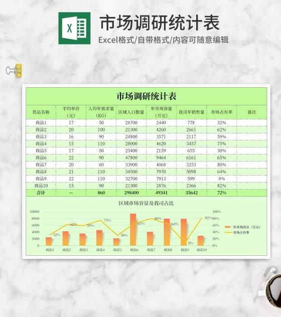 商品市场调研统计表Excel模板
