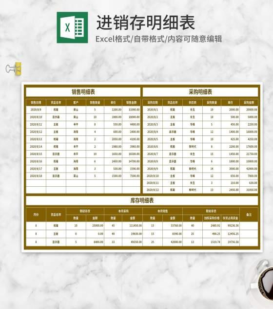 销售采购库存明细表Excel模板
