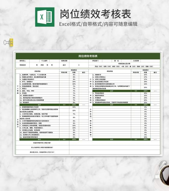 岗位绩效考核表Excel模板