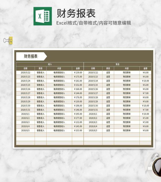 电商销售运营财务报表Excel模板