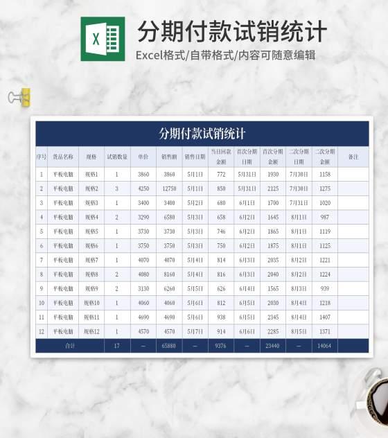 产品试销统计表Excel模板