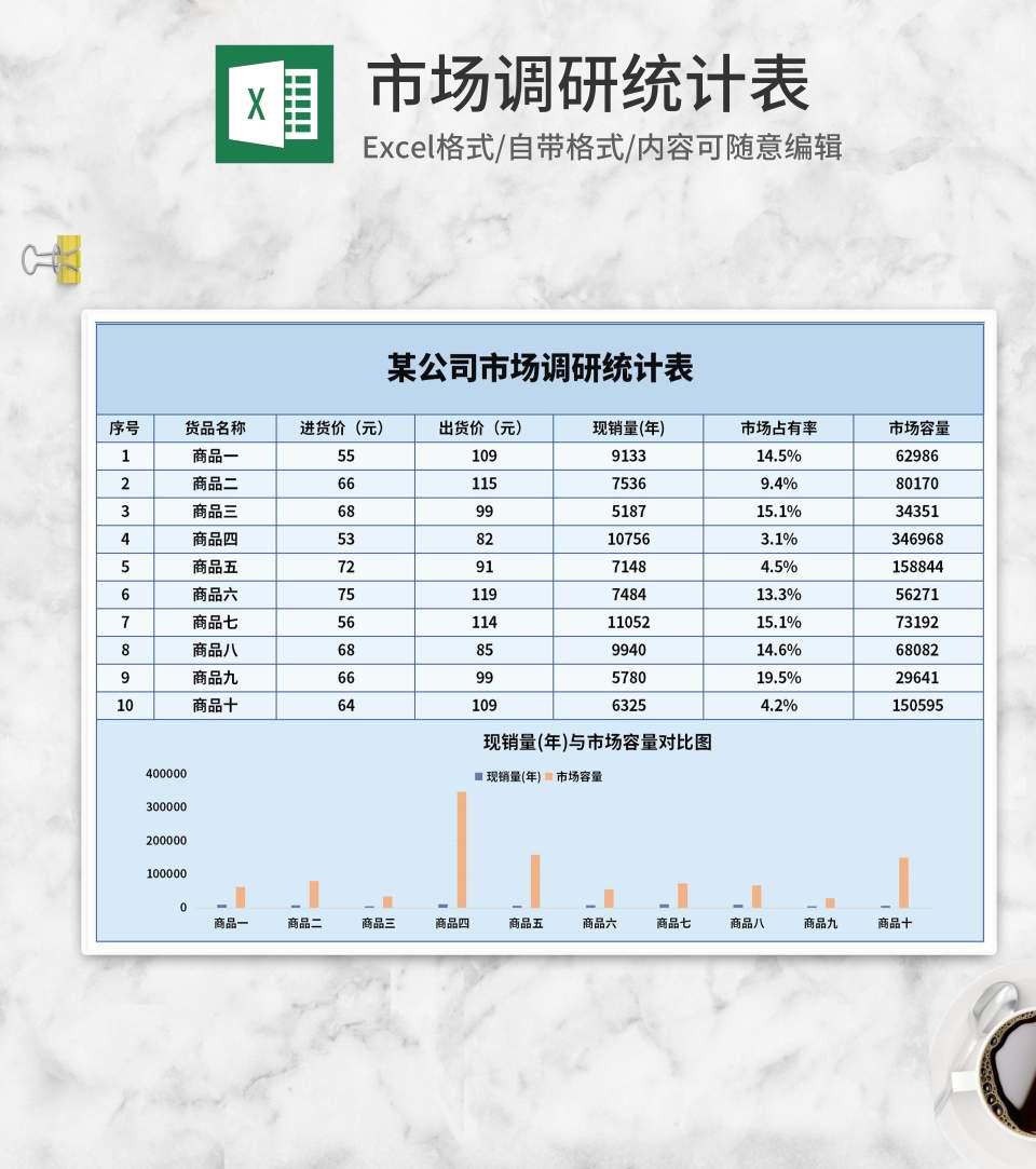 蓝色公司商品市场调研统计Excel模板