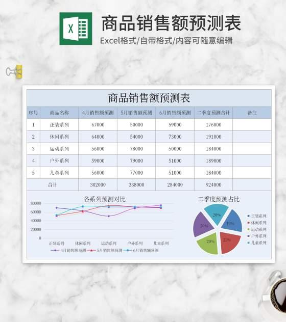 商品销售额预测表Excel模板