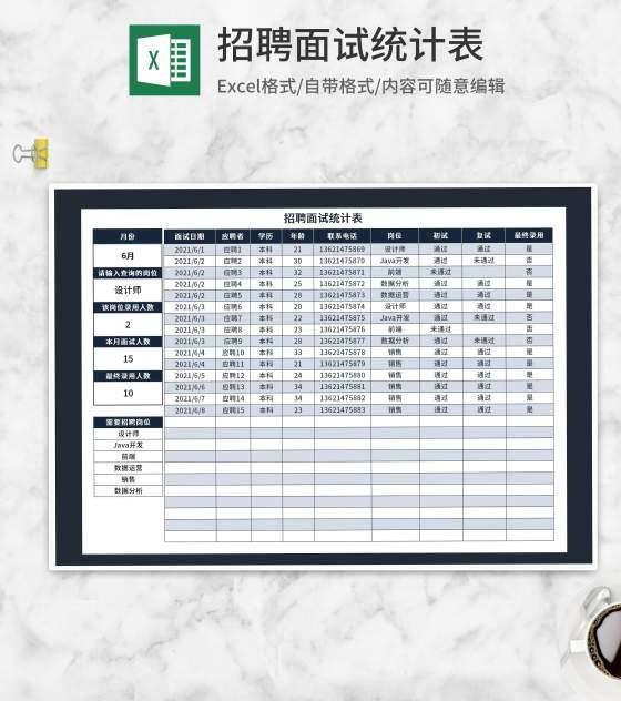 招聘面试统计表Excel模板