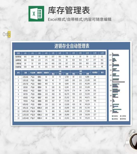 蓝色产品进销存全自动管理表Excel模板
