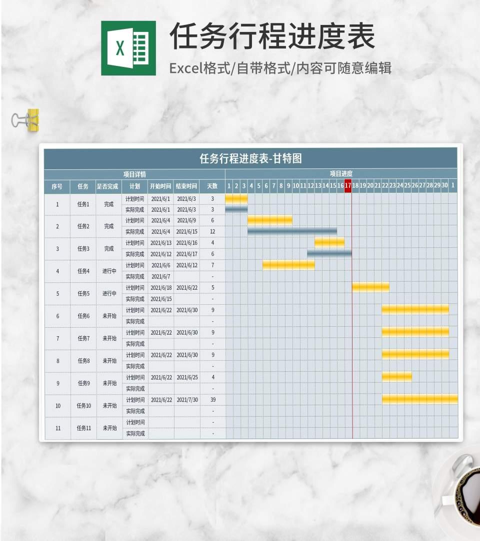 任务行程进度甘特图Excel模板
