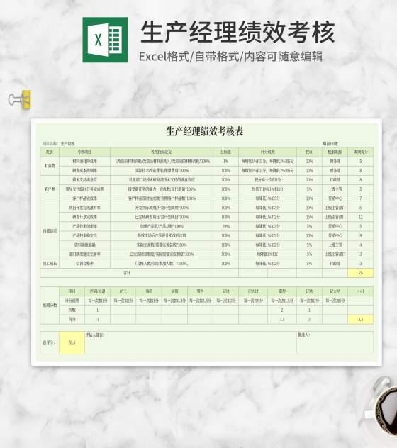生产经理绩效考核表Excel模板