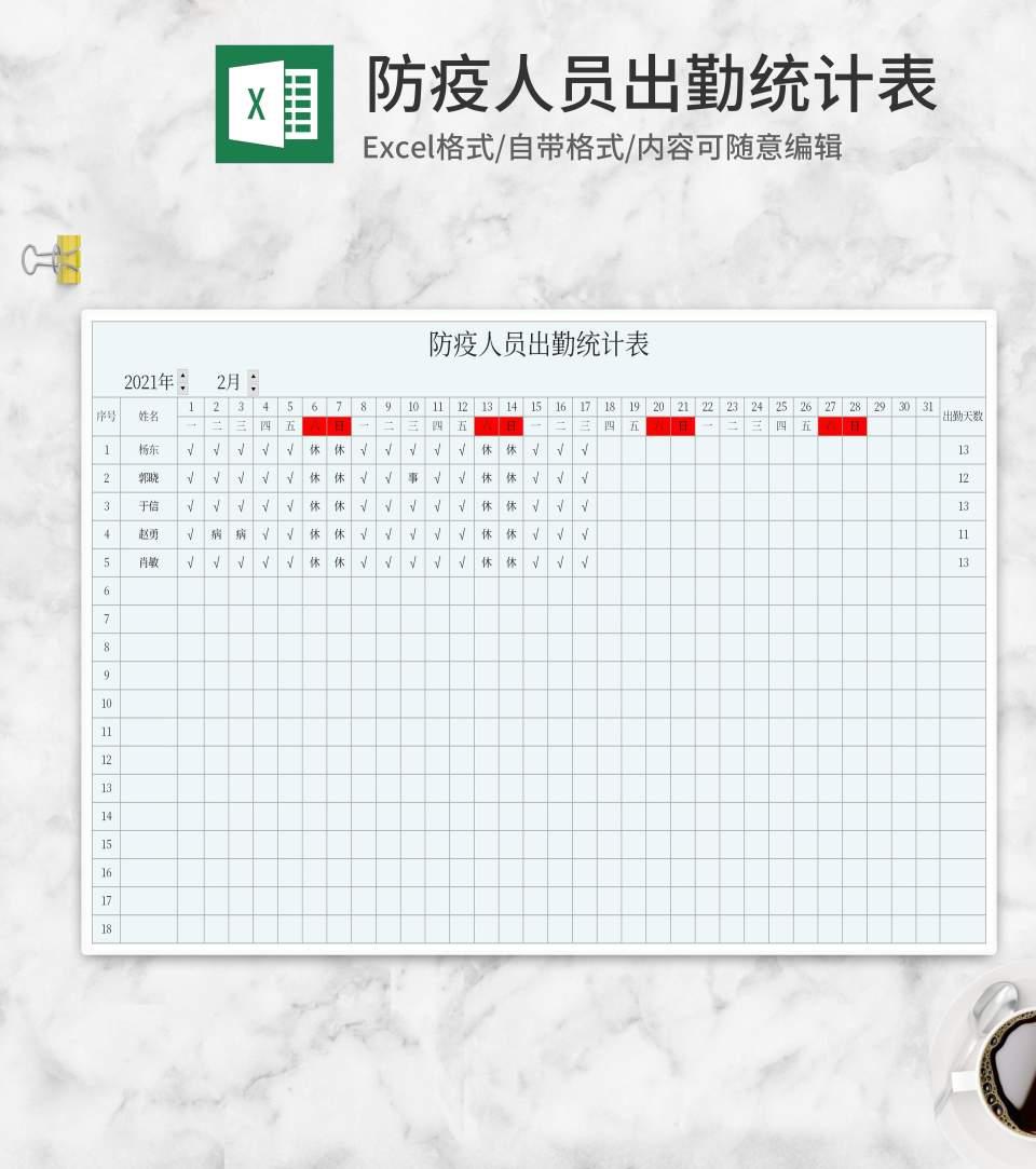 防疫人员出勤统计表Excel模板