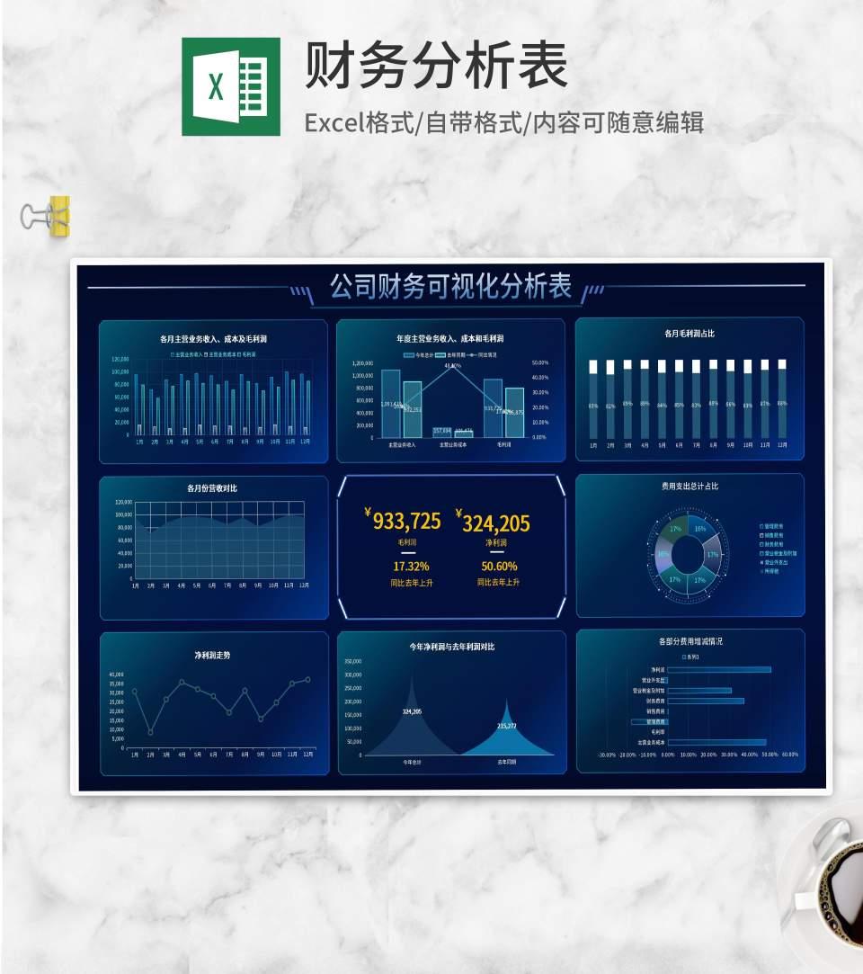公司各月业务财务分析表Excel模板