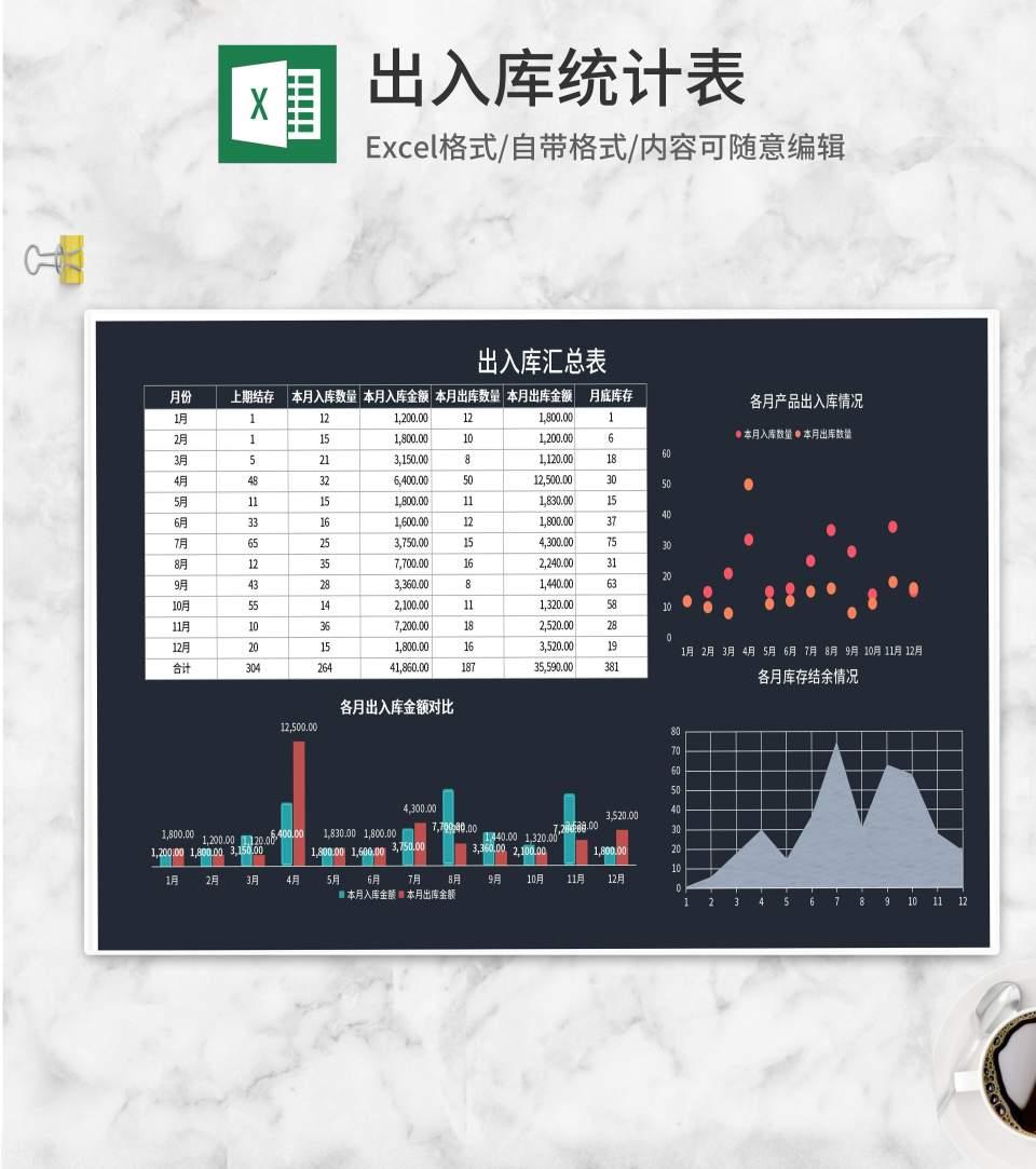 年度产品出入库汇总表Excel模板