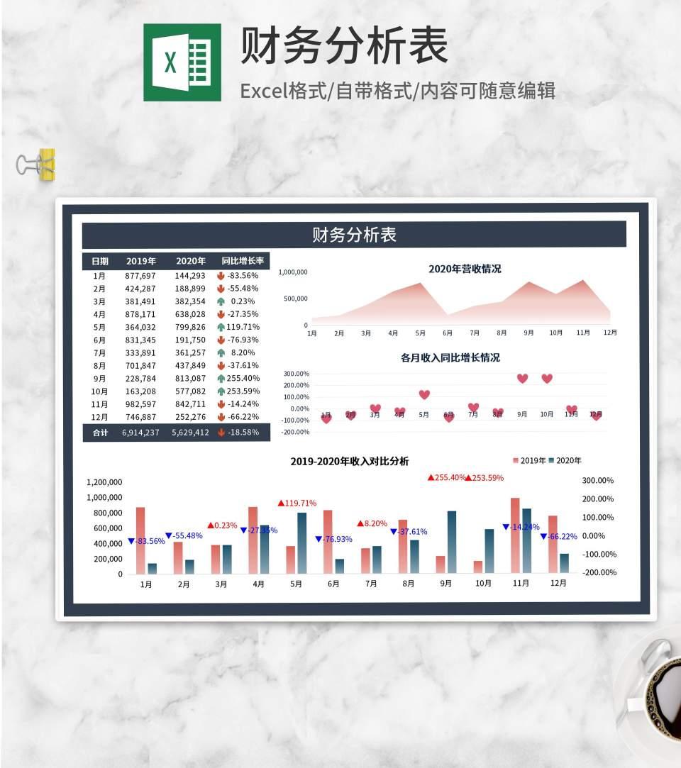 年度收入对比分析Excel模板