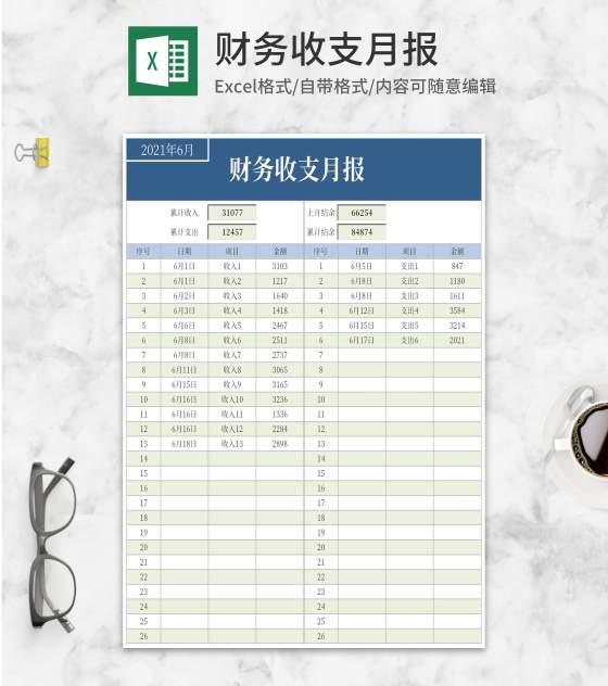 项目财务收支月报Excel模板
