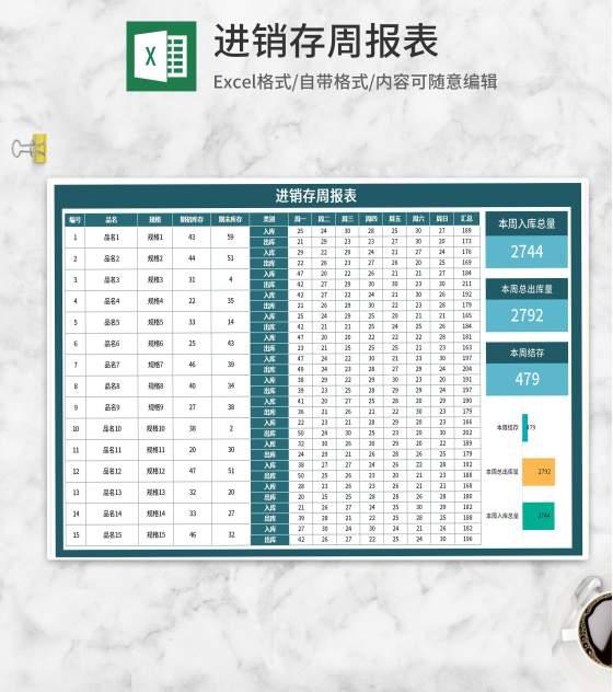 产品进销存周报明细表Excel模板
