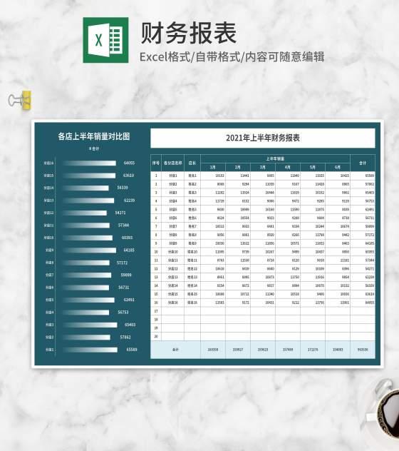门店上半年销售财务报表Excel模板