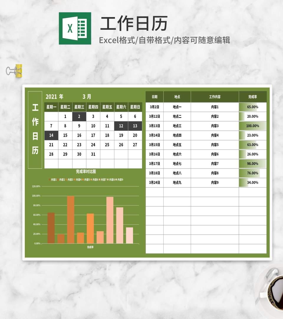 工作内容规划表Excel模板