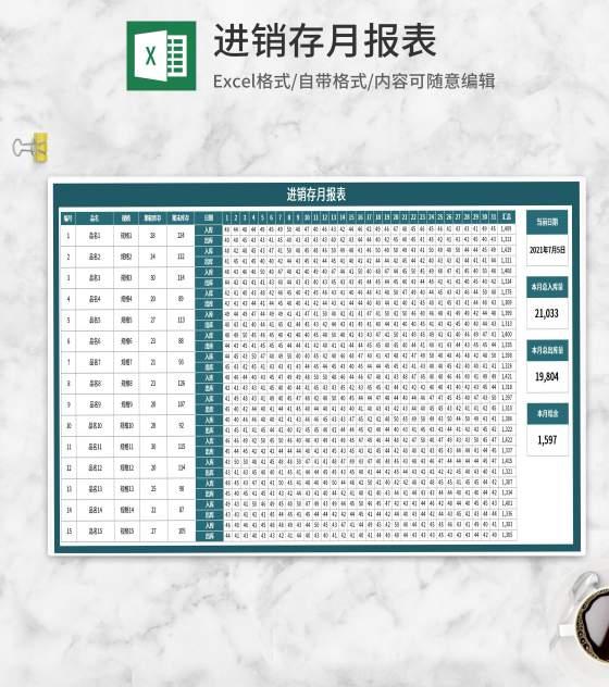 产品进销存月报表Excel模板