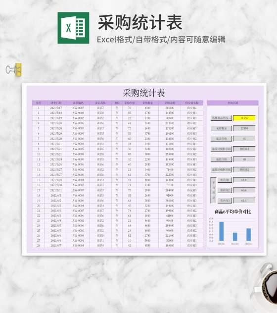 采购价格查询统计表Excel模板