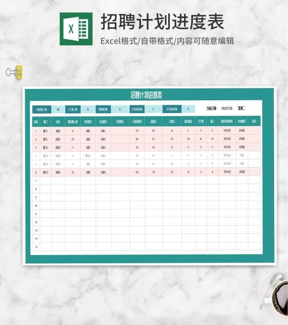 部门岗位招聘计划进度表Excel模板