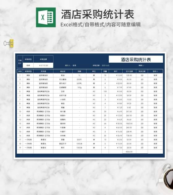 酒店食材采购统计表Excel模板
