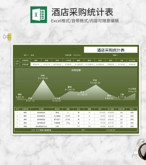 绿色酒店食材材料采购统计表Excel模板