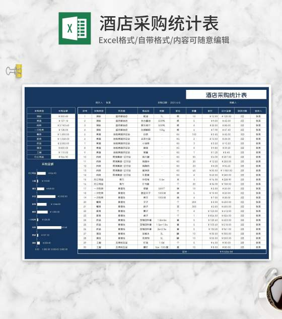 深蓝酒店采购统计表Excel模板