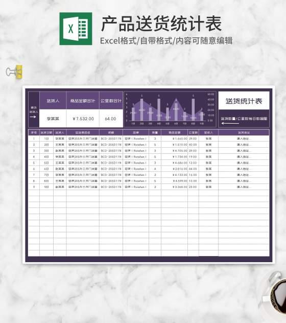 产品送货统计表Excel模板
