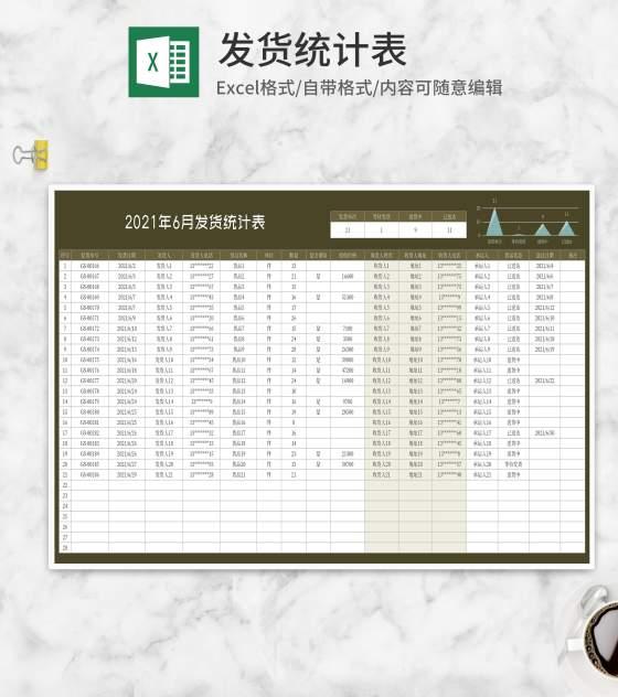 年度月份发货统计表Excel模板