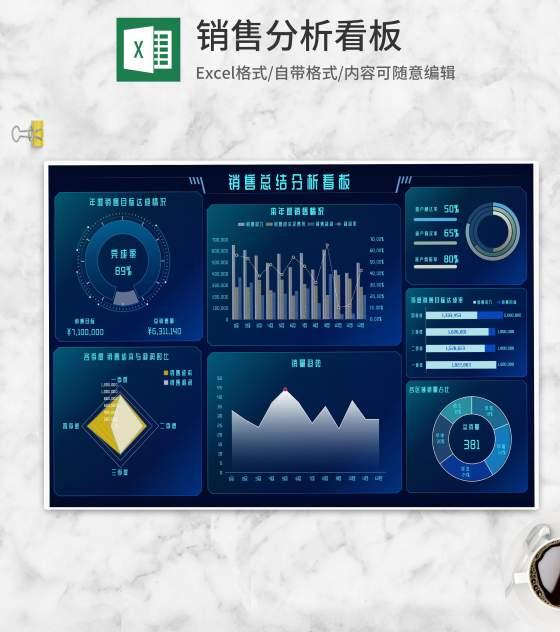年度销售总结分析看板Excel模板