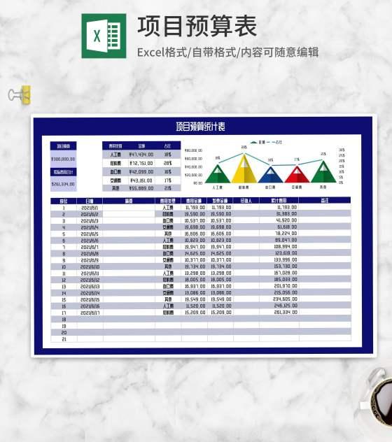项目预算统计汇总表Excel模板