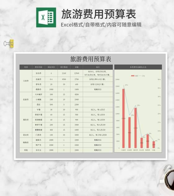 旅游费用预算表Excel模板