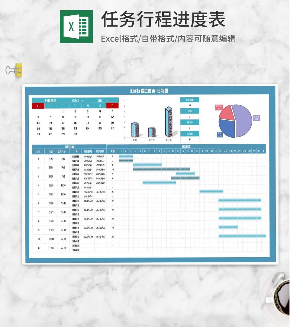 任务行程安排进度甘特图Excel模板
