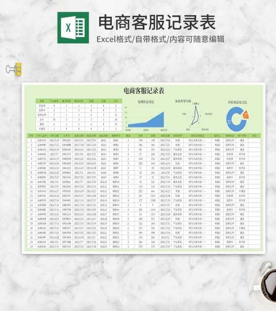 电商客服记录明细表Excel模板