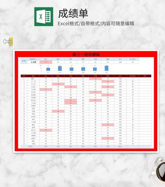 高中班级成绩单Excel模板