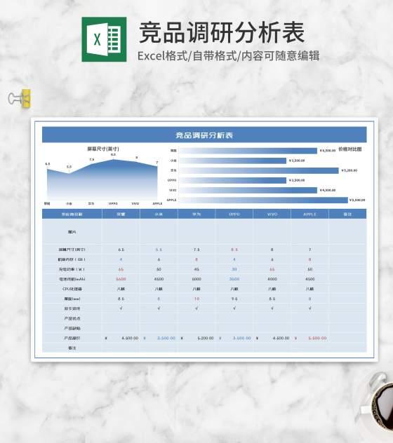 蓝色竞品调研分析表Excel模板